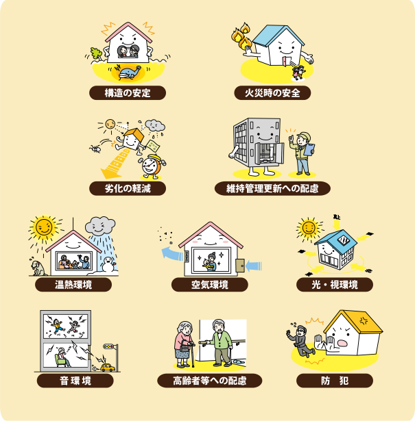https://www.hyoukakyoukai.or.jp/seido/shintiku/img/seido_shintiku_img02.png
